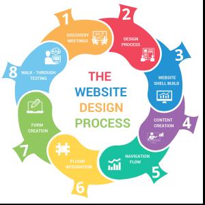 the-website-design