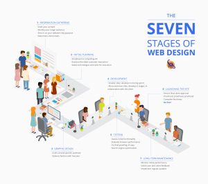 LT-Design-Process-Infographic